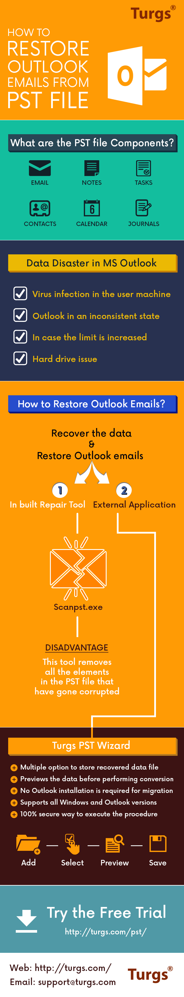 Restore Outlook Emails from PST File Completely
